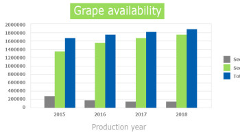 graph-grapes